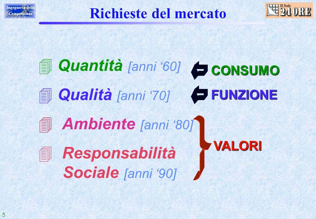 Responsabilità Sociale [anni '90]